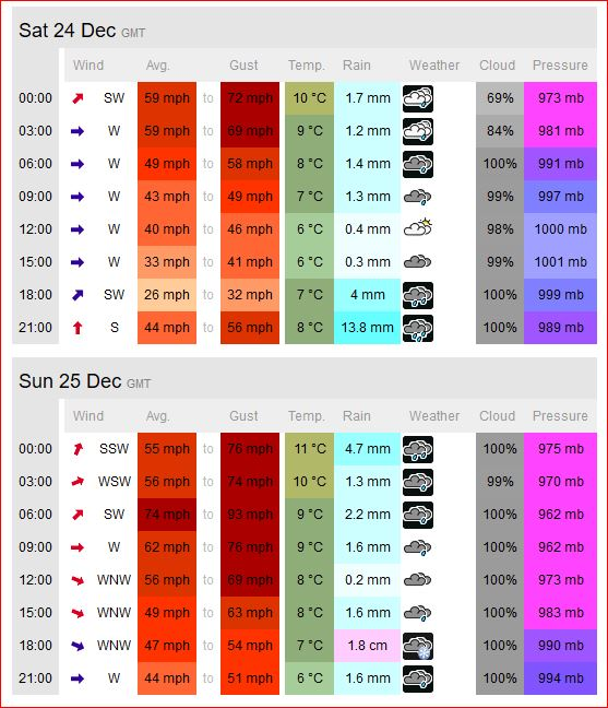 20161220-weatherforecast